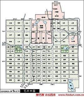 中国古代城市规划