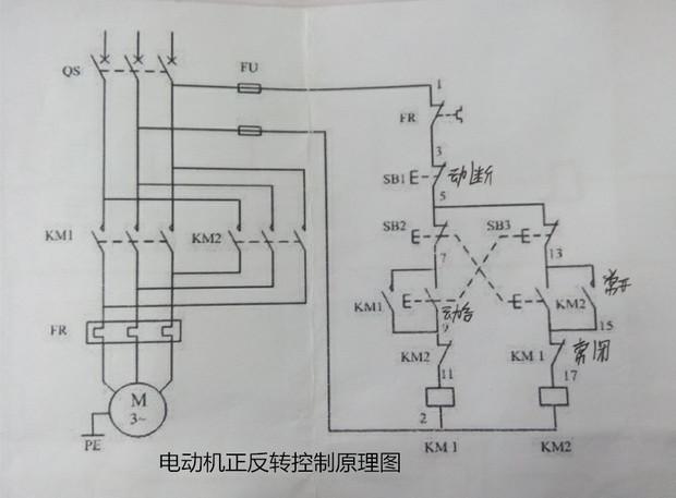 三相电动机