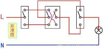 用3个单开双控开关控制1盏灯的接线图,谢谢 365问答图片