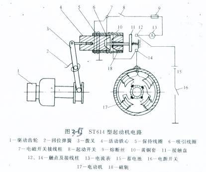 st614型启动机电路