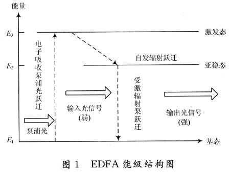 电路 电路图 电子 原理图 450_337
