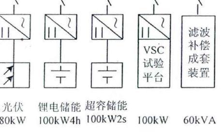 (图1) 手机充电是不是要电池完全没电才充才使用更久啊锂电池在激活