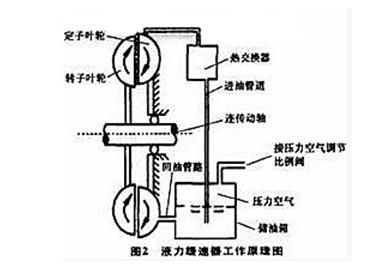 汽车灯光继电器工作原理接线图