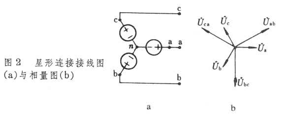 两种不同连接方式的接线图