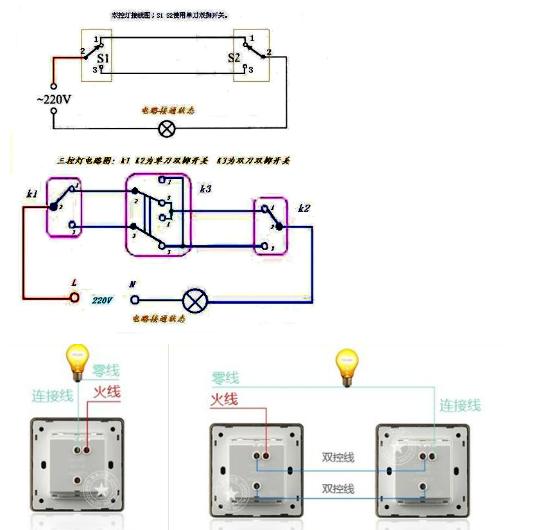 一开双控开关不仅可以单独使用,也可以联合使用。 单独使用,就使用中间接线和下面接犀或者中间和上面接线。记住和灯直接连的是零犀火线开关操作要关闭时,和灯的连线要断开。 联合使用时,就可以实现两地控制一盏灯。接线示意图如下: